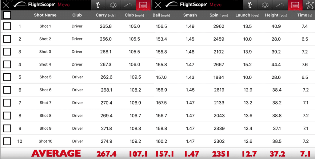 FlightScope Mevo Tracking